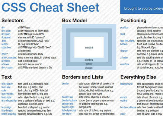 50 Useful Websites And Resources To Become A CSS Expert 10