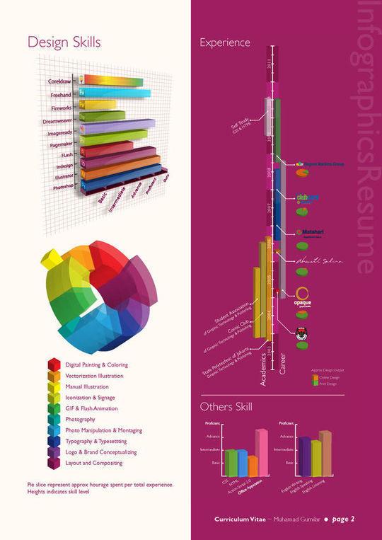 44 Unusual And Artistic Resume Designs 26