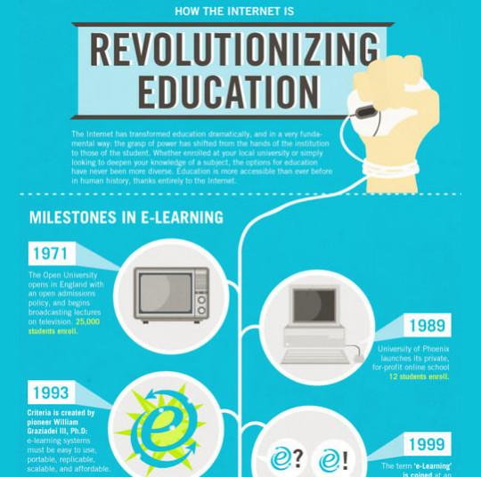 11 Creatively Designed Digital Education Infographics 6