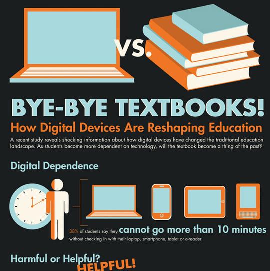 11 Creatively Designed Digital Education Infographics 1