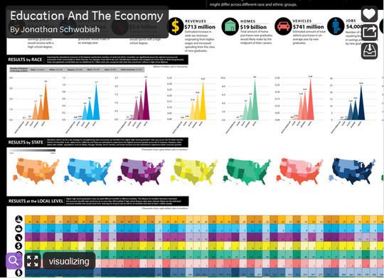 11 Creatively Designed Digital Education Infographics 8
