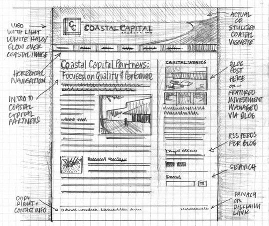 40 Examples Of Web Design Sketches And Wireframes 3
