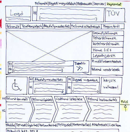 40 Examples Of Web Design Sketches And Wireframes 17