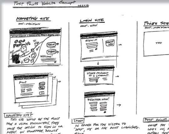40 Examples Of Web Design Sketches And Wireframes 38
