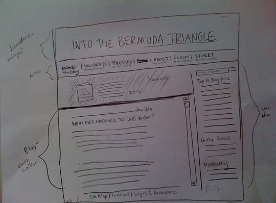 40 Examples Of Web Design Sketches And Wireframes 39