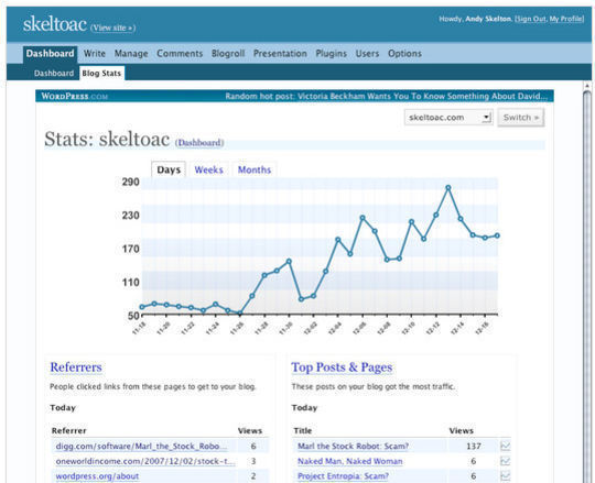 15 Highly Popular WordPress Plugins 14
