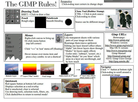 40 Must Have Cheat Sheets For Graphic Designers And Developers 27