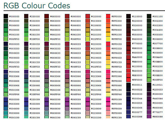 40 Must Have Cheat Sheets For Graphic Designers And Developers 4