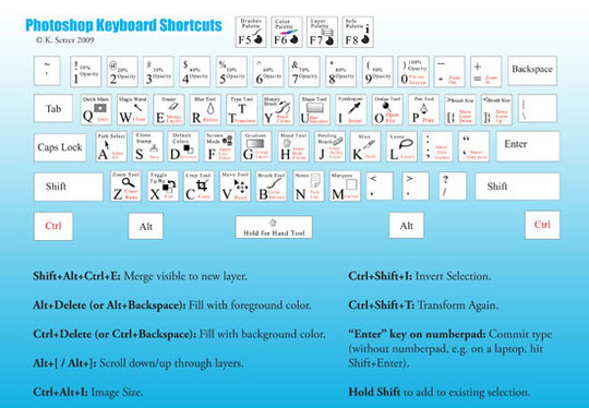 40 Must Have Cheat Sheets For Graphic Designers And Developers 12