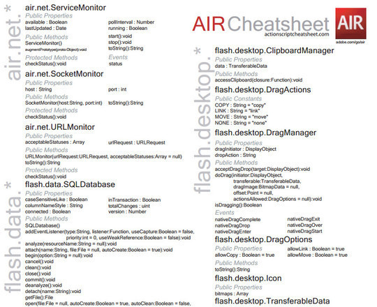 40 Must Have Cheat Sheets For Graphic Designers And Developers 19