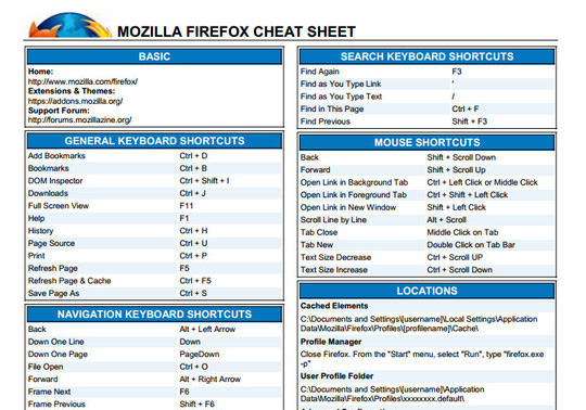 40 Must Have Cheat Sheets For Graphic Designers And Developers 36