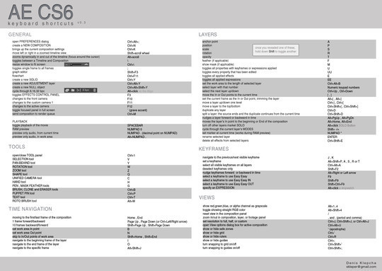 40 Must Have Cheat Sheets For Graphic Designers And Developers 24