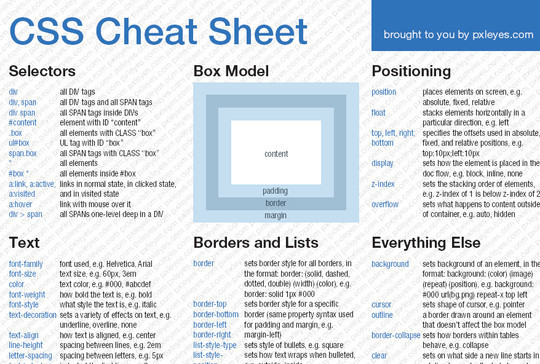 40 Must Have Cheat Sheets For Graphic Designers And Developers 6