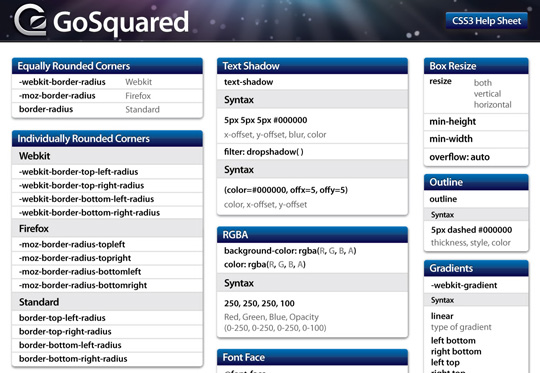 40 Must Have Cheat Sheets For Graphic Designers And Developers 5
