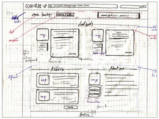 17 HTML5 Cheat Sheets And Tutorials 14