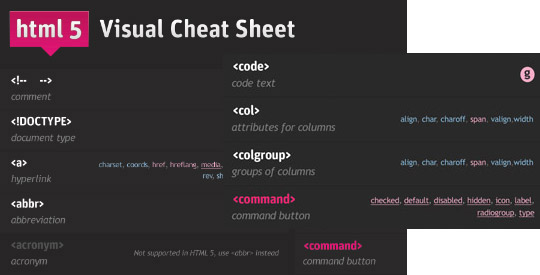 17 HTML5 Cheat Sheets And Tutorials 17