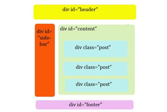 17 HTML5 Cheat Sheets And Tutorials 10
