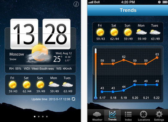20 Best Free Weather iPhone Apps 15