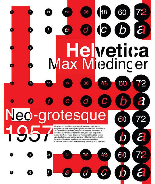 Astonishing Helvetica Typographic Poster Design 8