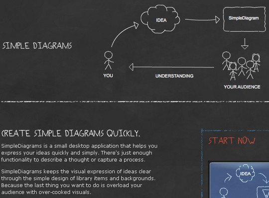 11 Useful Free UI Wireframe Tools For Designer 3