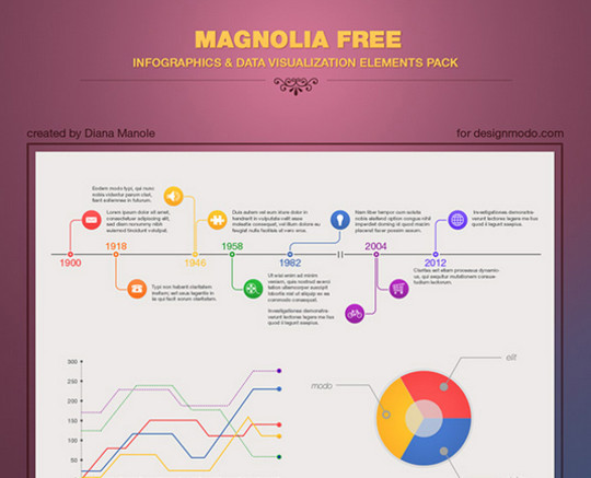 15 Free Infographic Design Kits (PSD, AI, and EPS Files) 3