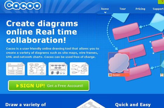 40 Amazing Yet Free Visualization Libraries: Charts, Diagrams And Flowcharts 14