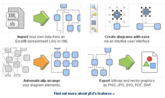 40 Amazing Yet Free Visualization Libraries: Charts, Diagrams And Flowcharts 18