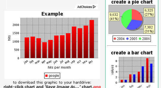40 Amazing Yet Free Visualization Libraries: Charts, Diagrams And Flowcharts 20