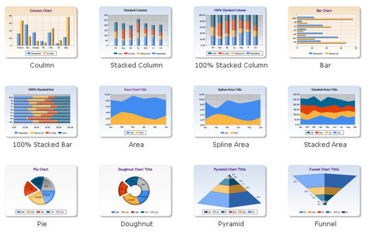 40 Amazing Yet Free Visualization Libraries: Charts, Diagrams And Flowcharts 26