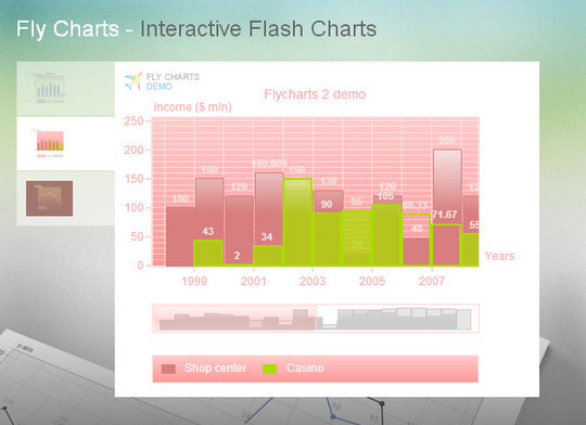 40 Amazing Yet Free Visualization Libraries: Charts, Diagrams And Flowcharts 32