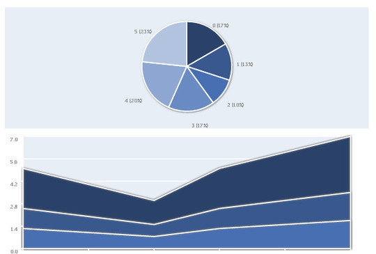 40 Amazing Yet Free Visualization Libraries: Charts, Diagrams And Flowcharts 38