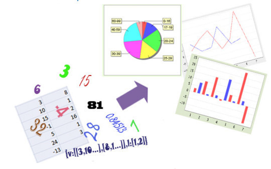 40 Amazing Yet Free Visualization Libraries: Charts, Diagrams And Flowcharts 39