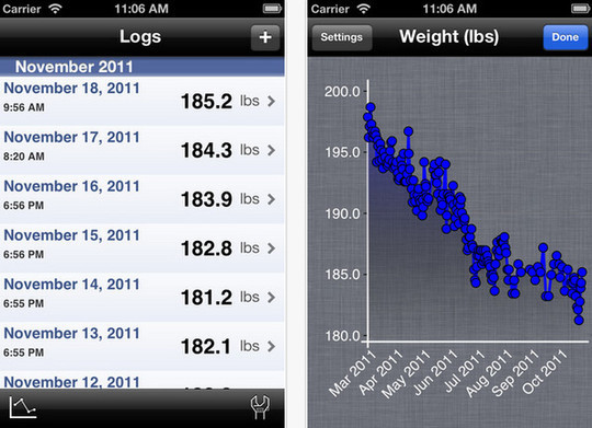 20 Free iPhone Apps To Lose Weight 17