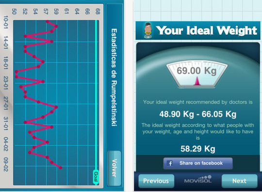 20 Free iPhone Apps To Lose Weight 2