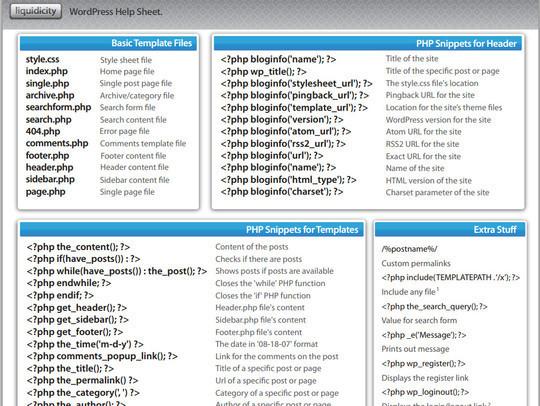 17 Useful WordPress Cheat sheets 8