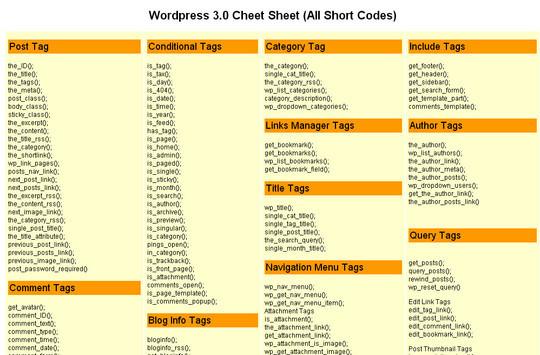 17 Useful WordPress Cheat sheets 15