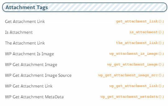 17 Useful WordPress Cheat sheets 7