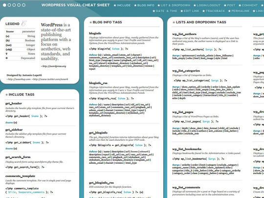 17 Useful WordPress Cheat sheets 12