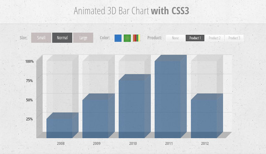 CSS3 Tutorials For Advanced User Interface Effects 9