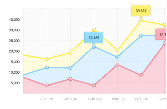 Wonderful Collection Of Free Chart And Graph PSD Designs 3