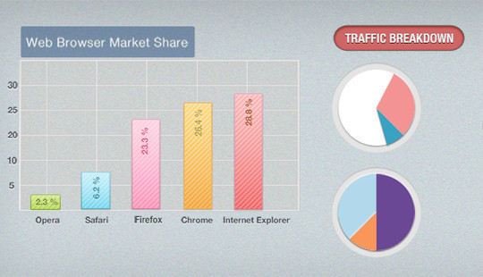 Wonderful Collection Of Free Chart And Graph PSD Designs 38