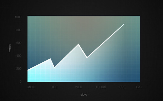 Wonderful Collection Of Free Chart And Graph PSD Designs 8