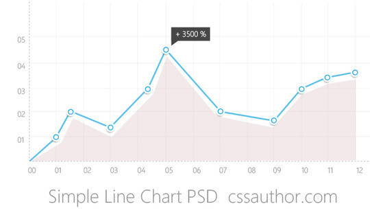 Wonderful Collection Of Free Chart And Graph PSD Designs 9
