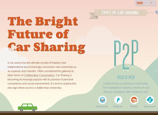 12 Exceptionally Amazing Yet Interactive Infographics 3