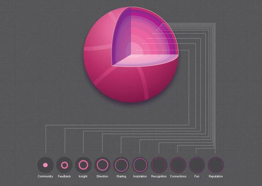 12 Exceptionally Amazing Yet Interactive Infographics 11