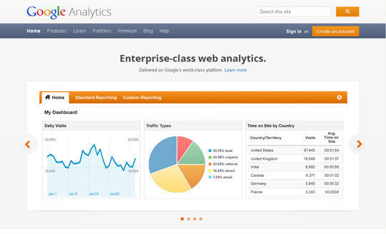 11 Best Tools That Can Be Useful To Improve Your Website SEO 32