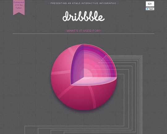 Showcase of Innovative And Creative HTML5 Sites 19