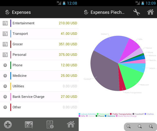 9 Free Android Apps To Manage Your Finances 3