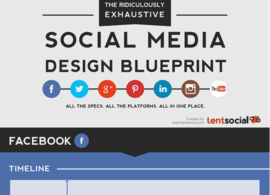 40 Infographics & Cheat Sheets For Social Media Marketers 2