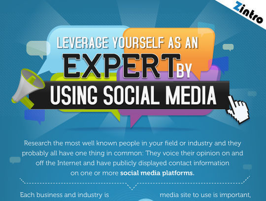 40 Infographics & Cheat Sheets For Social Media Marketers 11